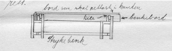 Strykebenken frå Røldal teikna av Knut Dalen. Teikninga er frå svar til spørjelista om Snikkarhandverket i Ord og Sed på 1930-talet