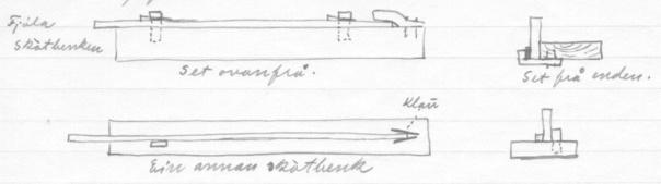Skotbenk som illustrerer svaret frå Wilhelm Kvalheim
