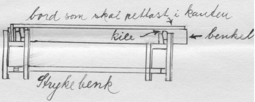 Skisse av strykebenk i svaret frå Knut Dalen.