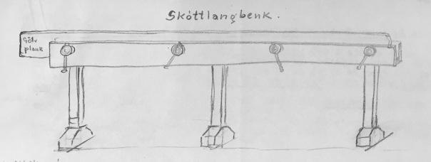Skisse av skøttlangbenk frå svaret til Andreas Mørch.